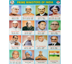 STICKER CHART – PRIME MINISTERS
